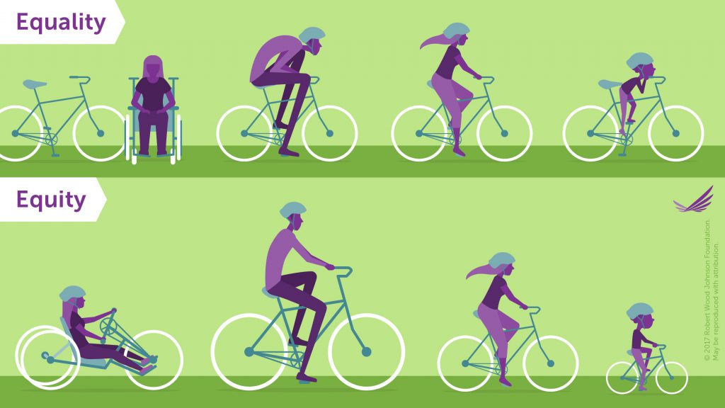 Equity bicycle graphic, green background.